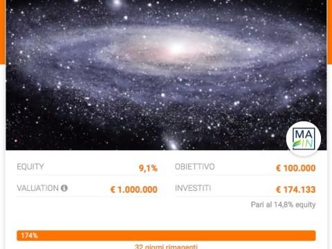 investi 174K